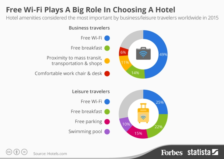 20150803_Hotels_Forbes